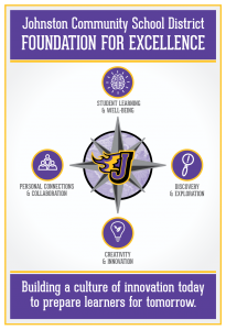 Jo foundation of excellence infographic 13x19 final